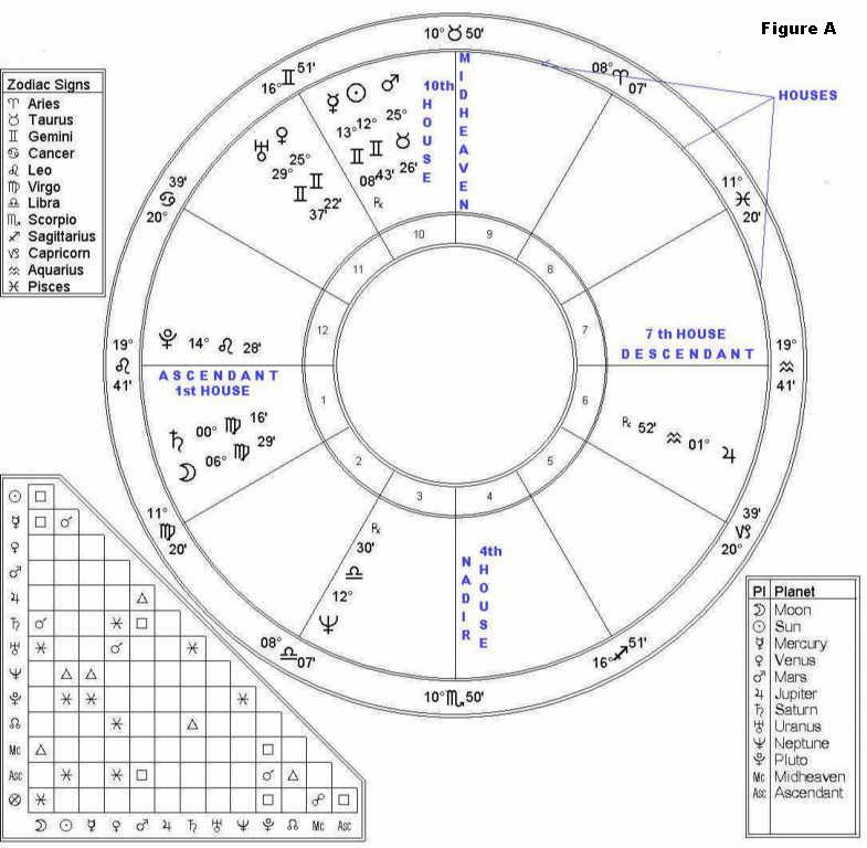 Numerology 9 year cycle 2017 image 3